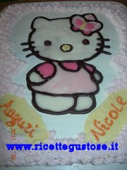 torte,hello kitty,decorazioni,pasta di zucchero,facili,fotografate